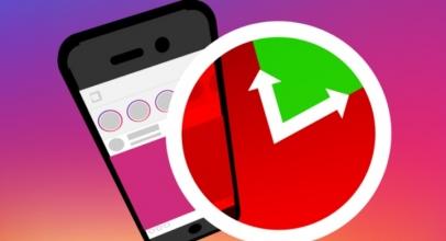 Tips XL: Waktu Tepat untuk Posting di 5 Media Sosial
