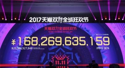 "Alibaba Kembali Akan Gelar Festival Belanja ""Hari Jomblo"""