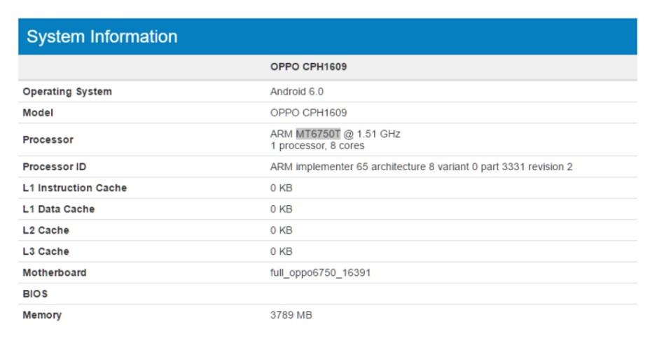 Oppo F3 akan Pakai RAM 4 GB dan Layar 5,5 inch