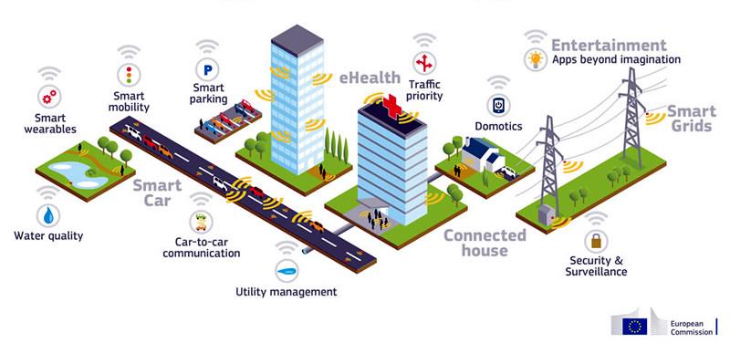 Tantangan Bisnis Telekomunikasi